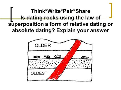 What is the difference between relative dating and numerical jpg 960x720